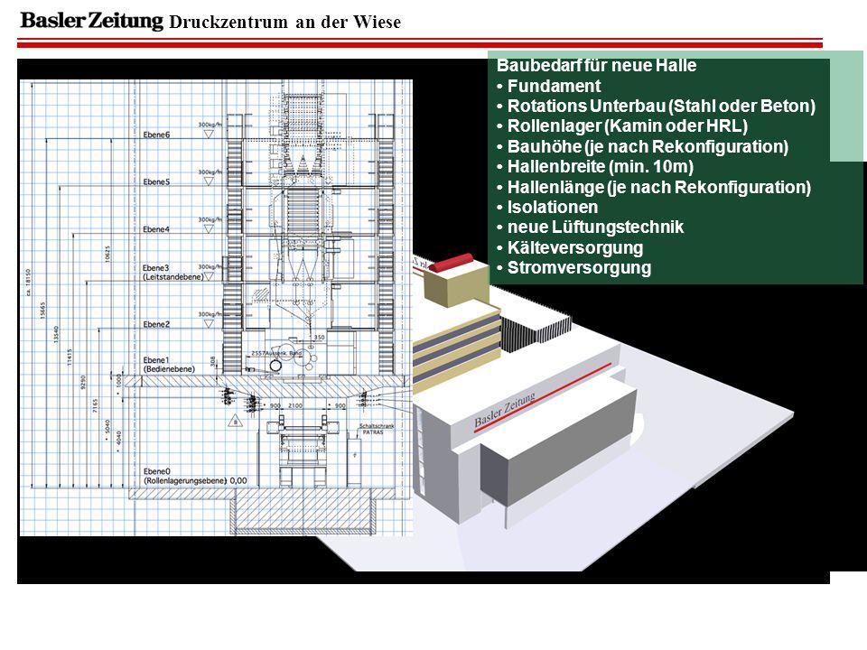 Druckzentrum an der Wiese Baubedarf für neue Halle Fundament Rotations Unterbau (Stahl oder Beton) Rollenlager (Kamin oder HRL) Bauhöhe (je nach Rekonfiguration) Hallenbreite (min.