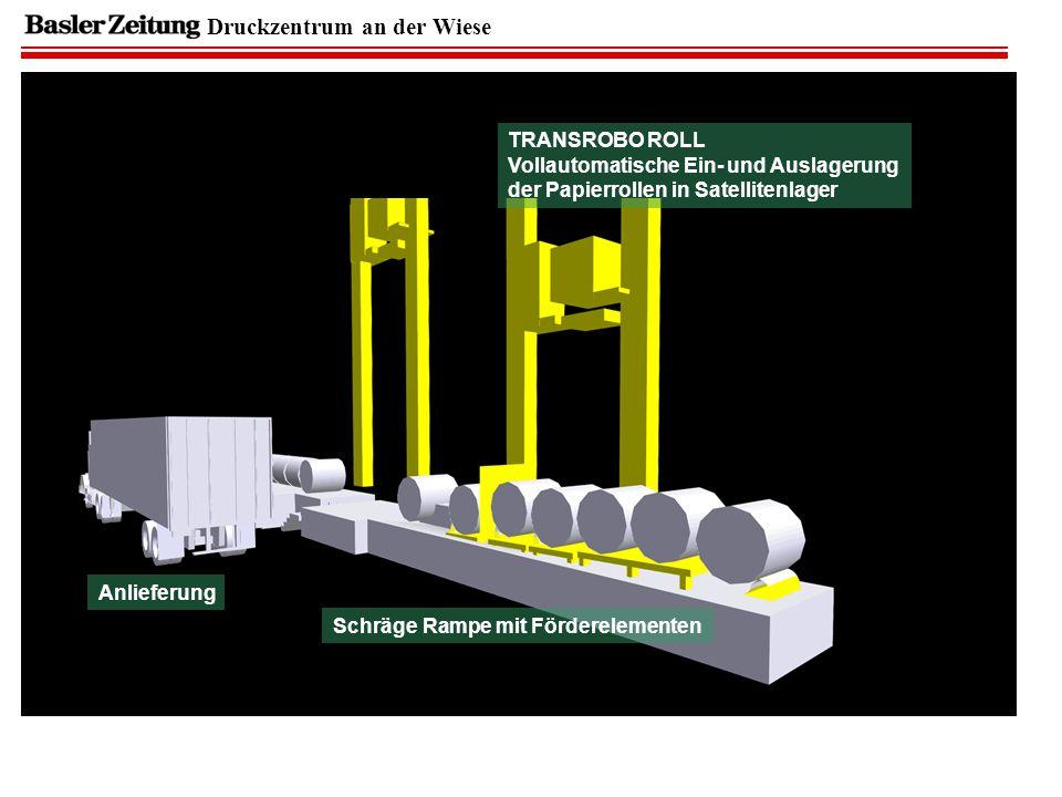 Anlieferung TRANSROBO ROLL Vollautomatische Ein- und Auslagerung der Papierrollen in Satellitenlager Schräge Rampe mit Förderelementen