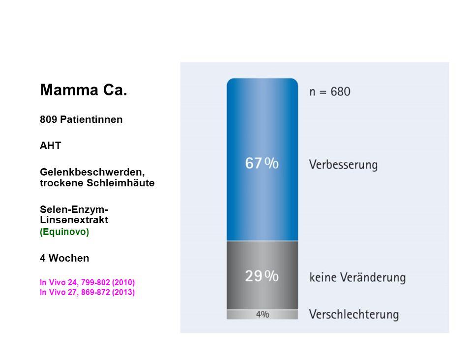 Mamma Ca. 809 Patientinnen AHT Gelenkbeschwerden, trockene Schleimhäute Selen-Enzym- Linsenextrakt (Equinovo) 4 Wochen In Vivo 24, 799-802 (2010) In V