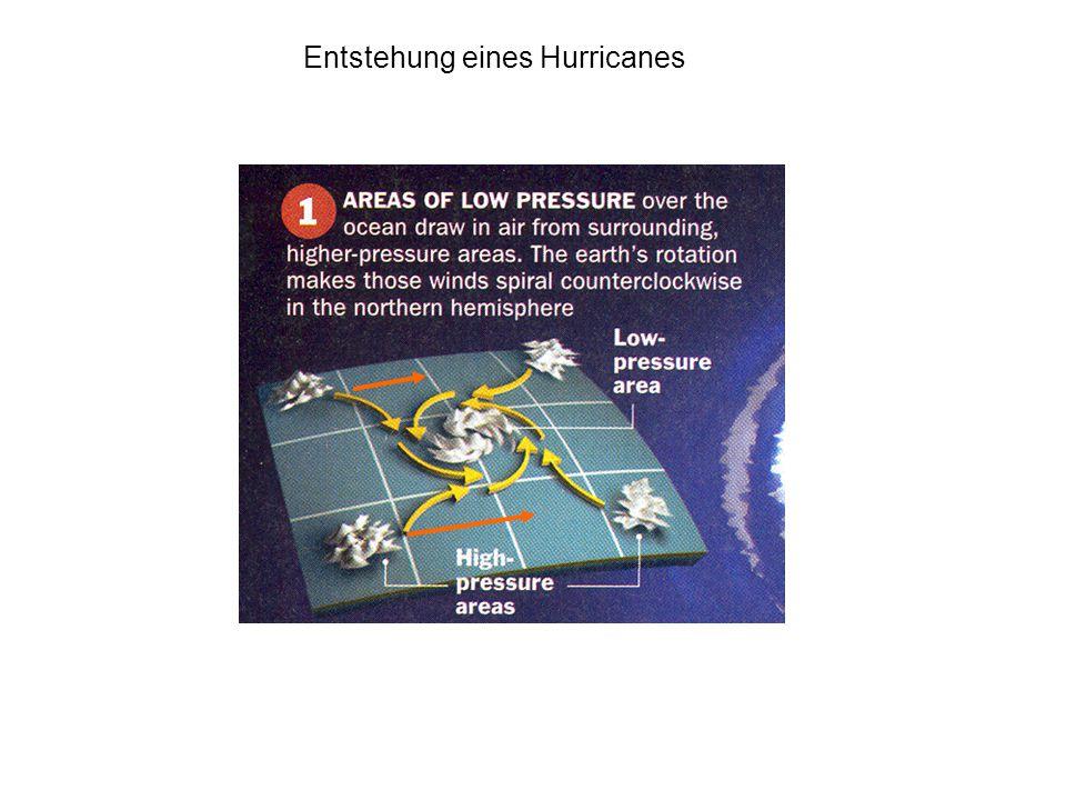 Entstehung eines Hurricanes