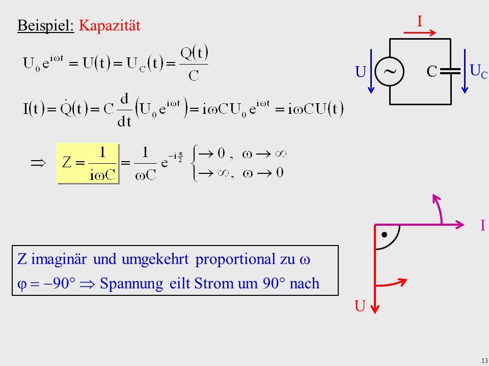 13 Beispiel: Kapazität Z imaginär und umgekehrt proportional zu   Spannung eilt Strom um 90  nach I U UCUC  U C I