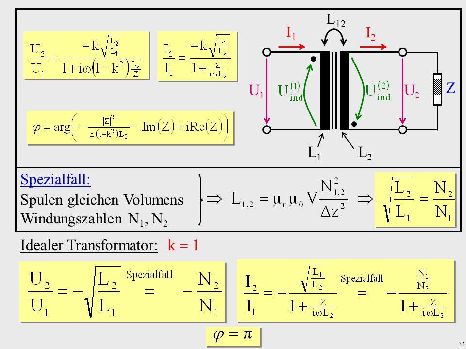 31 Spezialfall: Spulen gleichen Volumens Windungszahlen N 1, N 2 Idealer Transformator: k  U1U1 U2U2 I1I1 I2I2 Z L1L1 L2L2 L 12