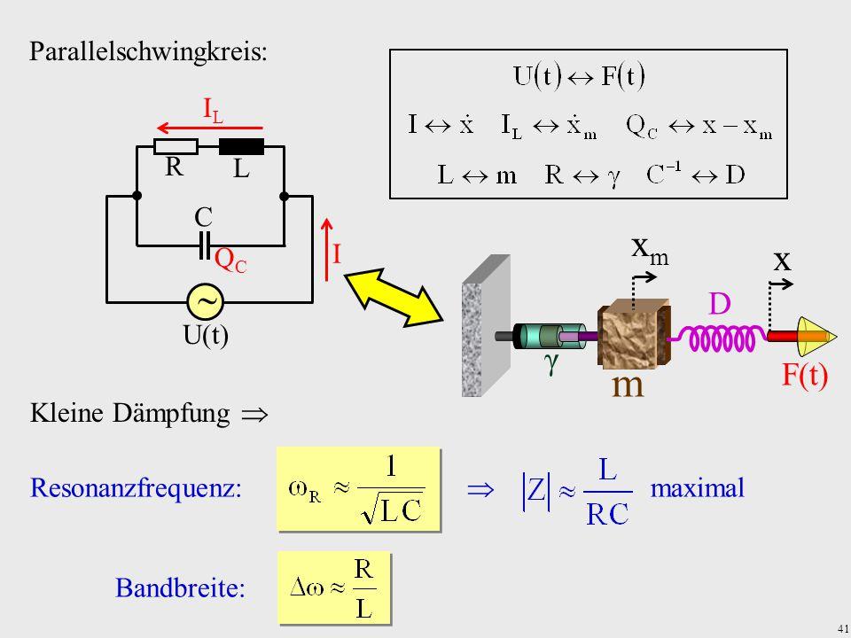 41 Parallelschwingkreis: Bandbreite: m xmxm D F(t) γ x U(t) QCQC I R C L  ILIL Kleine Dämpfung  Resonanzfrequenz:  maximal