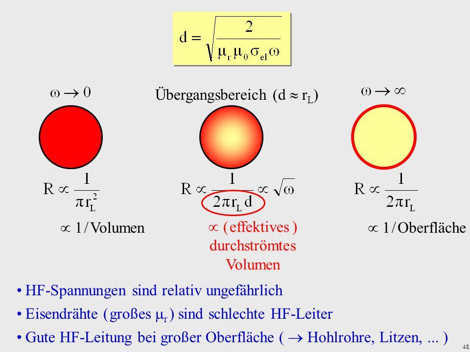 48   Volumen   Oberfläche Übergangsbereich (d  r L )  ( effektives ) durchströmtes Volumen HF-Spannungen sind relativ ungefährlich Eisendräh