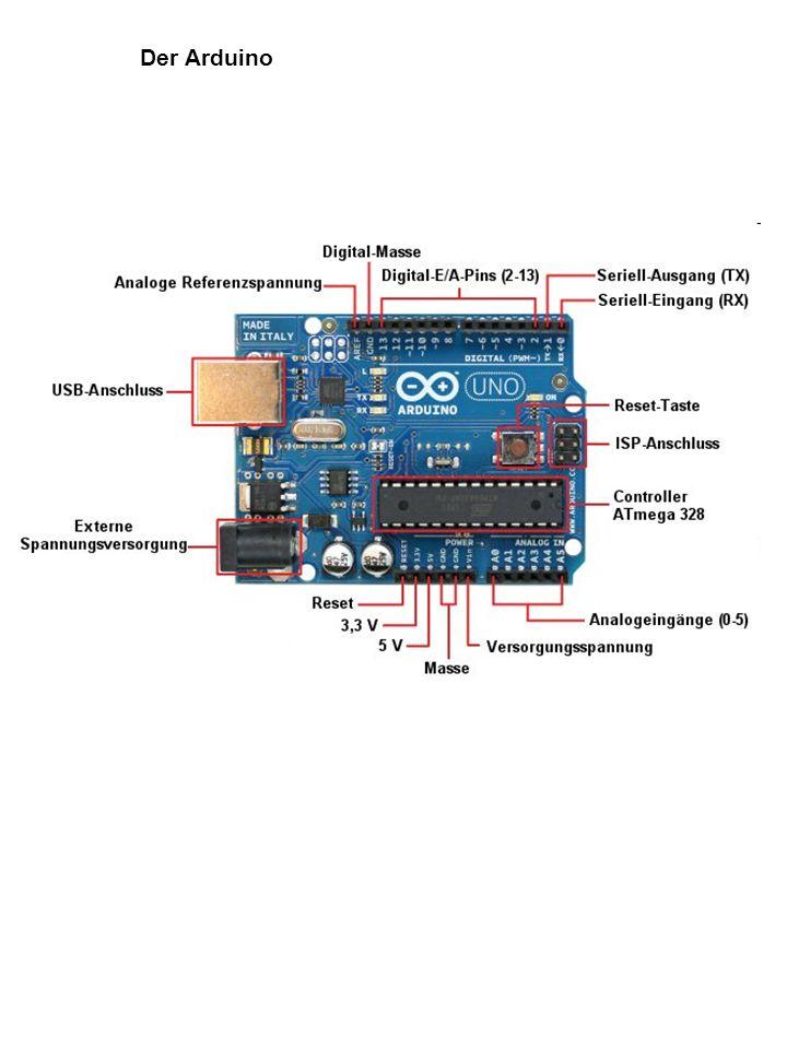 Der Arduino