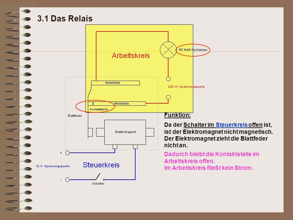 3.1 Das Relais Funktion: Da der Schalter im Steuerkreis offen ist, ist der Elektromagnet nicht magnetisch. Der Elektromagnet zieht die Blattfeder nich