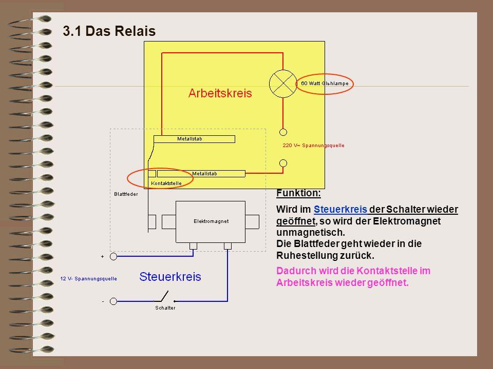 3.1 Das Relais Funktion: Dadurch wird die Kontaktstelle im Arbeitskreis wieder geöffnet. Wird im Steuerkreis der Schalter wieder geöffnet, so wird der