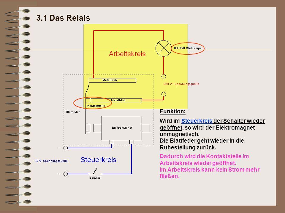 3.1 Das Relais Funktion: Dadurch wird die Kontaktstelle im Arbeitskreis wieder geöffnet. Im Arbeitskreis kann kein Strom mehr fließen. Wird im Steuerk