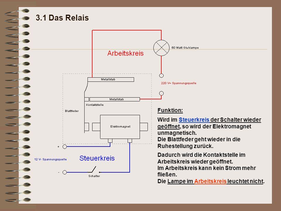 3.1 Das Relais Funktion: Dadurch wird die Kontaktstelle im Arbeitskreis wieder geöffnet. Im Arbeitskreis kann kein Strom mehr fließen. Die Lampe im Ar