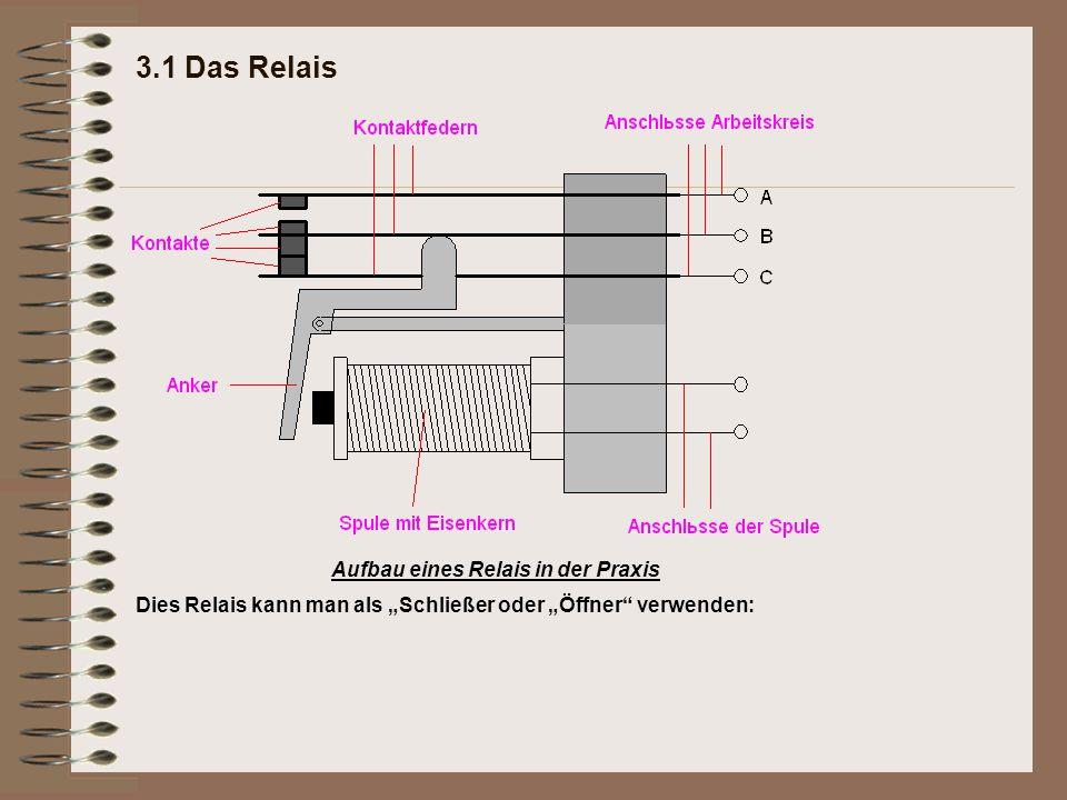"""3.1 Das Relais Aufbau eines Relais in der Praxis Dies Relais kann man als """"Schließer oder """"Öffner"""" verwenden:"""