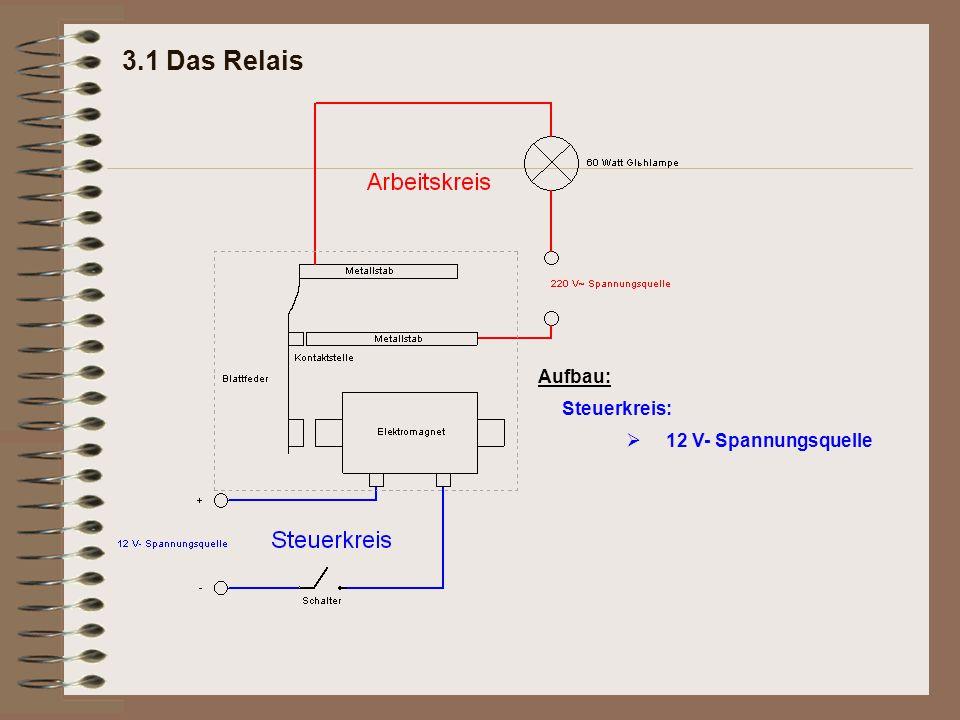 3.1 Das Relais Steuerkreis: 12 V- Spannungsquelle  Aufbau: