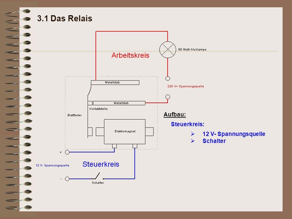 3.1 Das Relais Steuerkreis: 12 V- Spannungsquelle Schalter Aufbau: