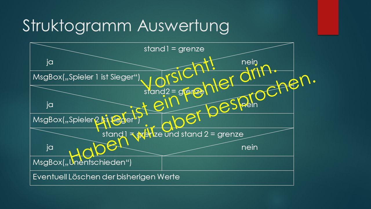 """Struktogramm Auswertung stand1 = grenze janein MsgBox(""""Spieler 1 ist Sieger"""") stand2 = grenze janein MsgBox(""""Spieler 2 ist Sieger"""") stand1 = grenze un"""