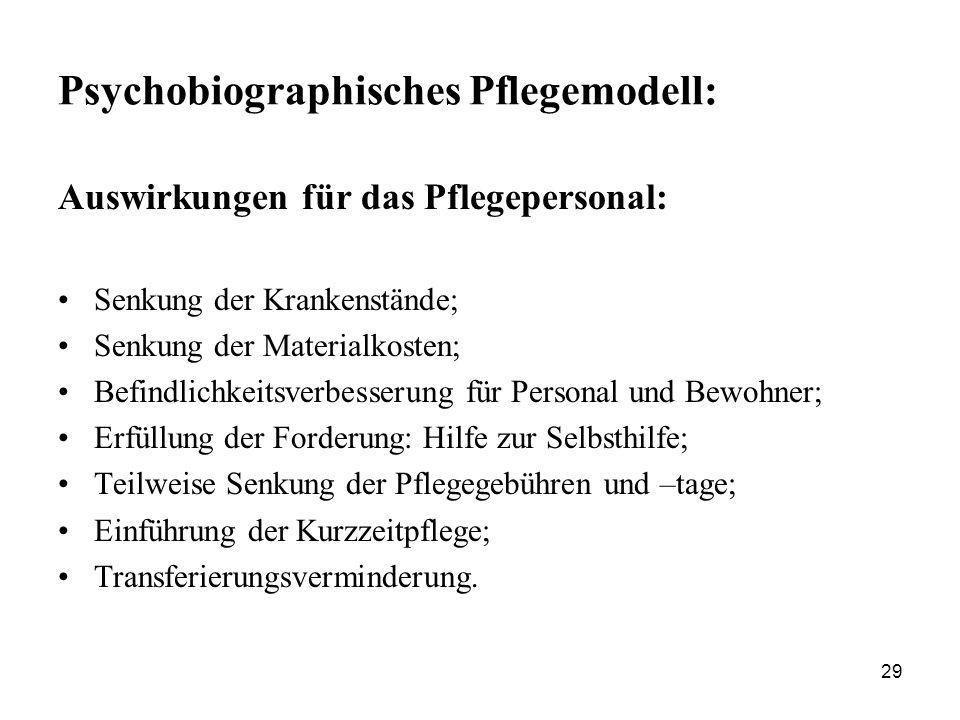 29 Psychobiographisches Pflegemodell: Auswirkungen für das Pflegepersonal: Senkung der Krankenstände; Senkung der Materialkosten; Befindlichkeitsverbe