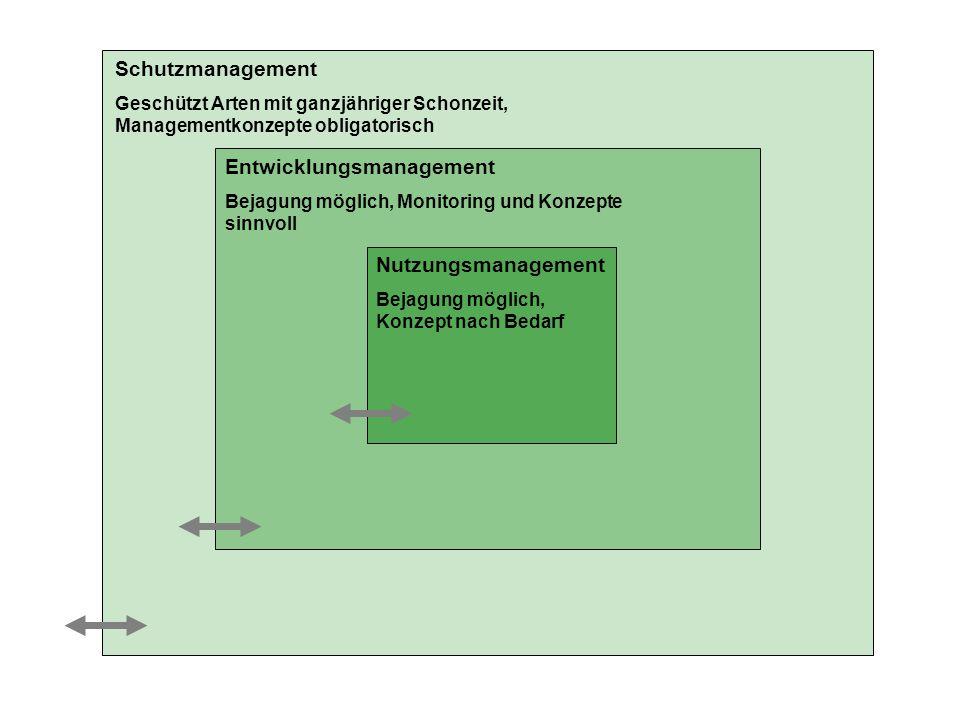 Nutzungsmanagement Bejagung möglich, Konzept nach Bedarf Entwicklungsmanagement Bejagung möglich, Monitoring und Konzepte sinnvoll Schutzmanagement Ge