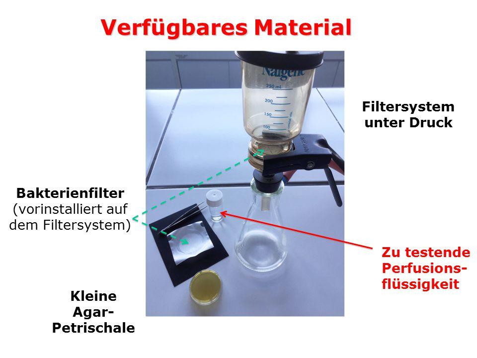 Verfügbares Material Zu testende Perfusions- flüssigkeit Filtersystem unter Druck Kleine Agar- Petrischale Bakterienfilter (vorinstalliert auf dem Fil