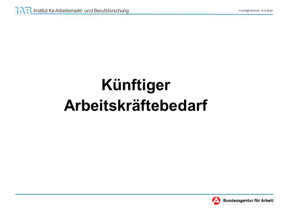 Institut für Arbeitsmarkt- und Berufsforschung h/vorträge/Karlsruhe 15.12.05.ppt Künftiger Arbeitskräftebedarf