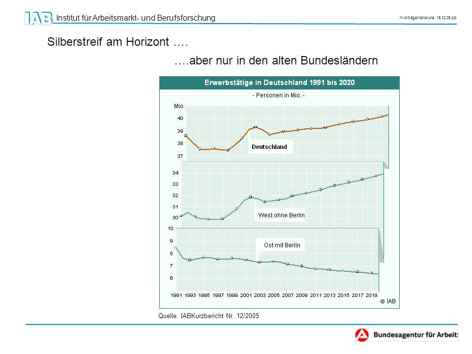 Institut für Arbeitsmarkt- und Berufsforschung h/vorträge/Karlsruhe 15.12.05.ppt Silberstreif am Horizont …. ….aber nur in den alten Bundesländern Que