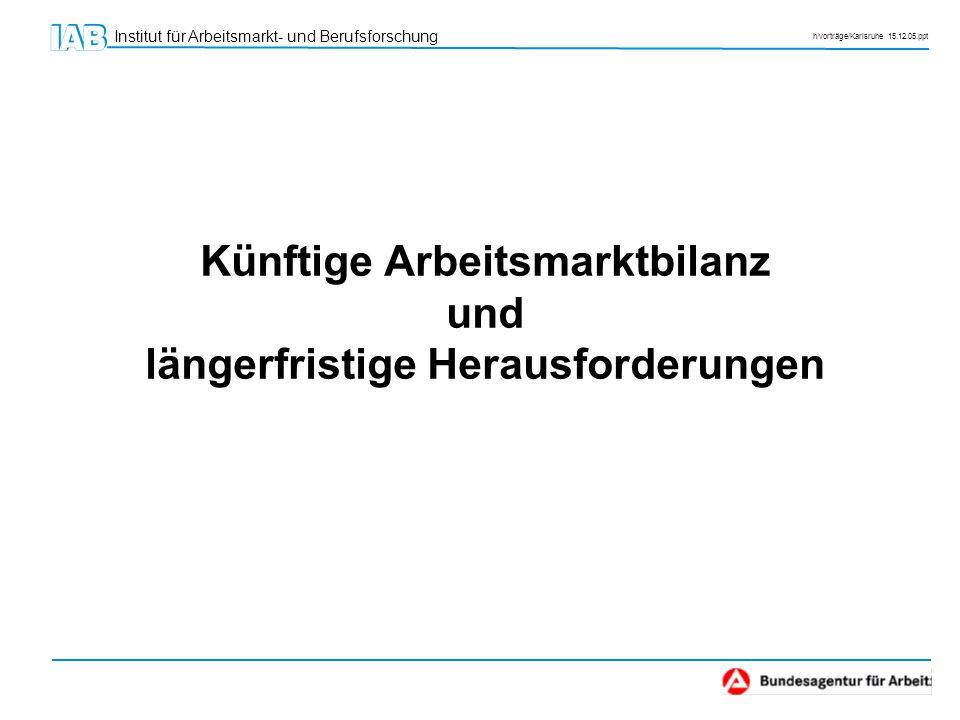 Institut für Arbeitsmarkt- und Berufsforschung h/vorträge/Karlsruhe 15.12.05.ppt Künftige Arbeitsmarktbilanz und längerfristige Herausforderungen