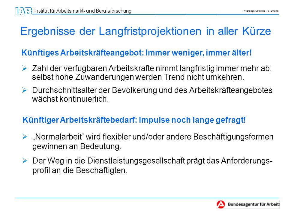 Institut für Arbeitsmarkt- und Berufsforschung h/vorträge/Karlsruhe 15.12.05.ppt  Zahl der verfügbaren Arbeitskräfte nimmt langfristig immer mehr ab;