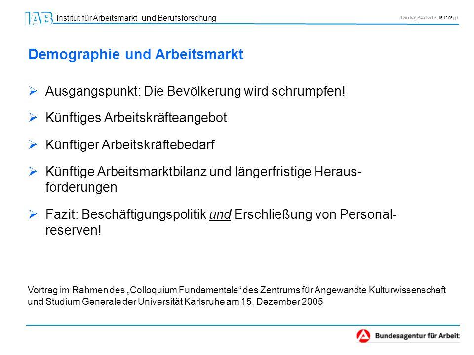 Institut für Arbeitsmarkt- und Berufsforschung h/vorträge/Karlsruhe 15.12.05.ppt  Ausgangspunkt: Die Bevölkerung wird schrumpfen!  Künftiges Arbeits
