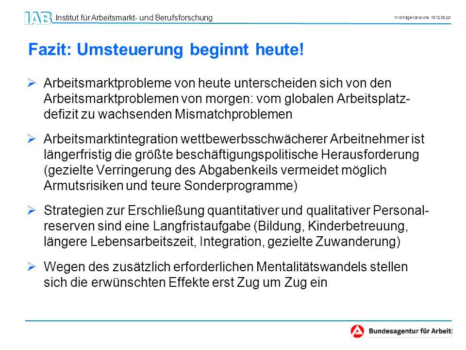 Institut für Arbeitsmarkt- und Berufsforschung h/vorträge/Karlsruhe 15.12.05.ppt Fazit: Umsteuerung beginnt heute!  Arbeitsmarktprobleme von heute un