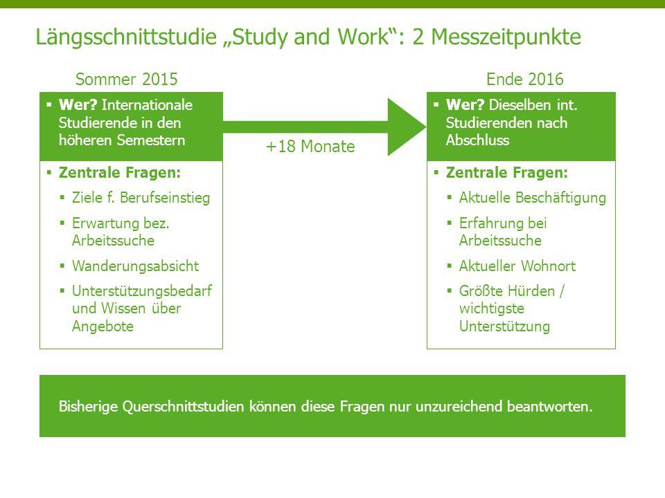 """Längsschnittstudie """"Study and Work"""": 2 Messzeitpunkte  Zentrale Fragen:  Ziele f. Berufseinstieg  Erwartung bez. Arbeitssuche  Wanderungsabsicht """