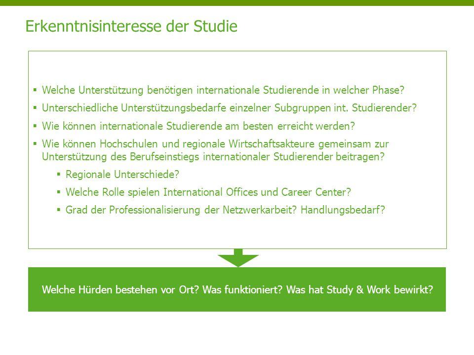 Erkenntnisinteresse der Studie  Welche Unterstützung benötigen internationale Studierende in welcher Phase.