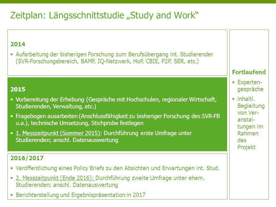 """Zeitplan: Längsschnittstudie """"Study and Work"""" 2014  Aufarbeitung der bisherigen Forschung zum Berufsübergang int. Studierender (SVR-Forschungsbereich"""