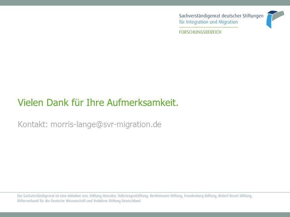 Vielen Dank für Ihre Aufmerksamkeit. Kontakt: morris-lange@svr-migration.de