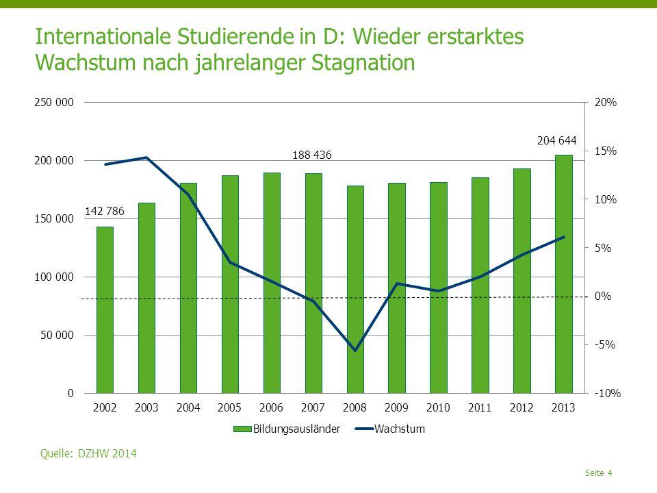 Seite 4 Internationale Studierende in D: Wieder erstarktes Wachstum nach jahrelanger Stagnation Quelle: DZHW 2014