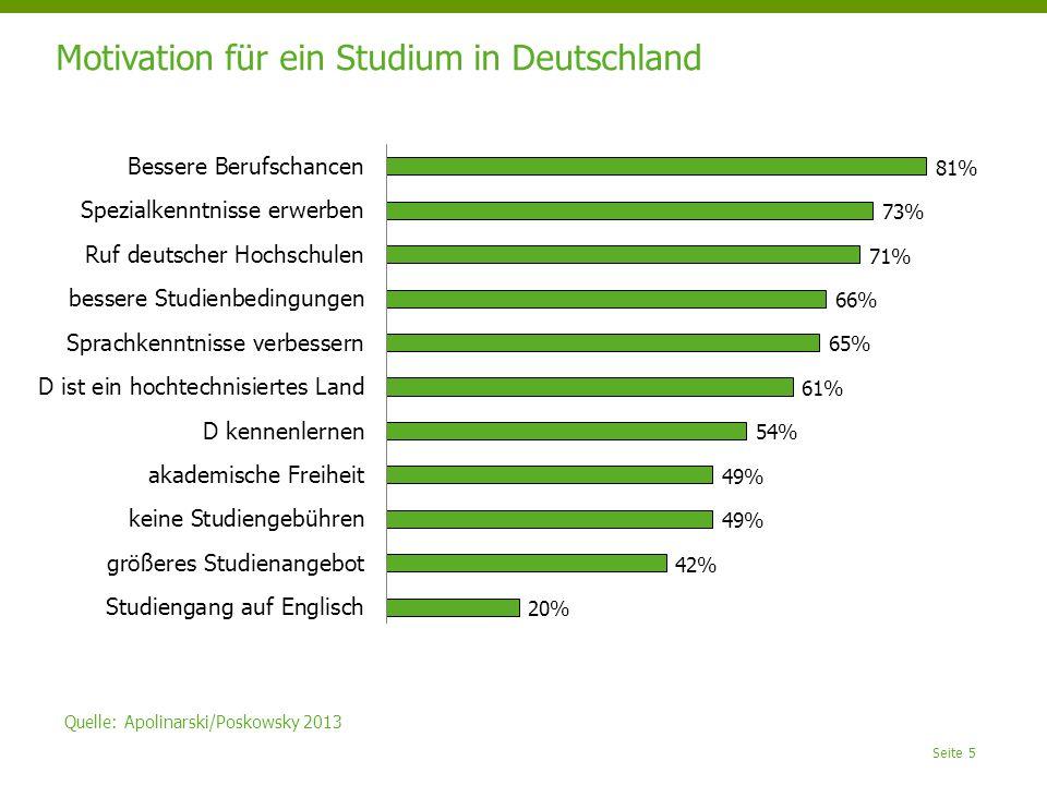 Seite 5 Motivation für ein Studium in Deutschland Quelle: Apolinarski/Poskowsky 2013