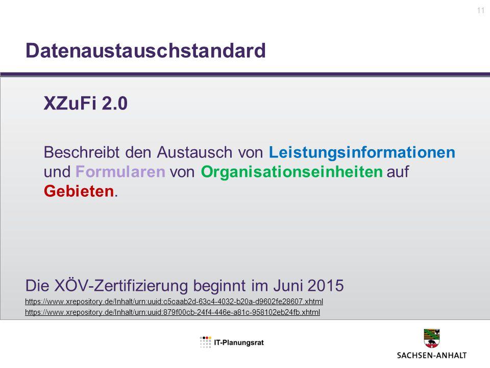 Datenaustauschstandard 11 XZuFi 2.0 Beschreibt den Austausch von Leistungsinformationen und Formularen von Organisationseinheiten auf Gebieten. Die XÖ
