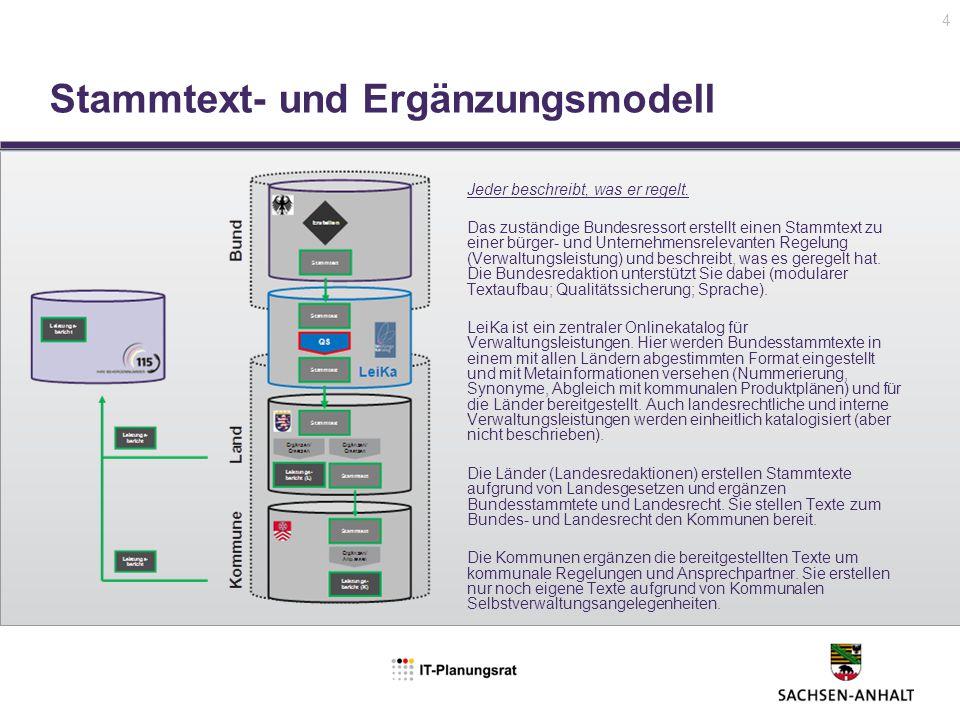 Stammtext- und Ergänzungsmodell 4 Jeder beschreibt, was er regelt. Das zuständige Bundesressort erstellt einen Stammtext zu einer bürger- und Unterneh
