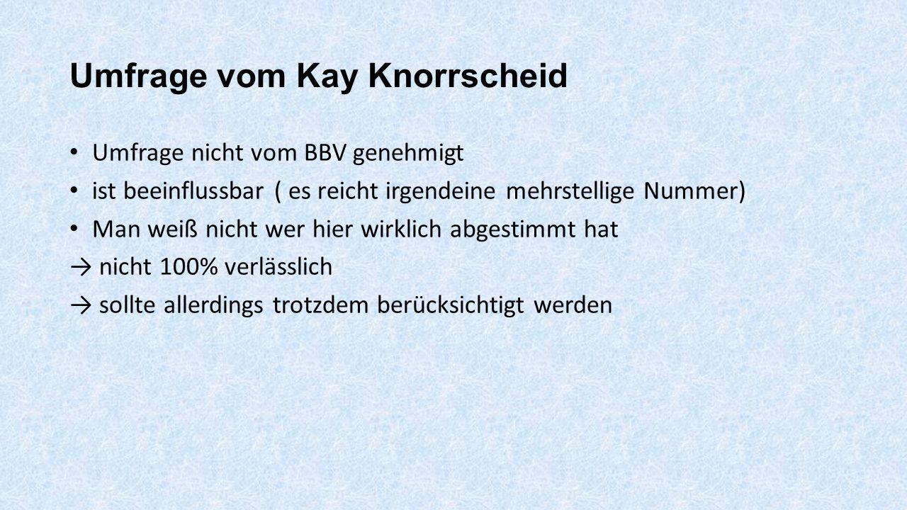 Umfrage vom Kay Knorrscheid Umfrage nicht vom BBV genehmigt ist beeinflussbar ( es reicht irgendeine mehrstellige Nummer) Man weiß nicht wer hier wirk
