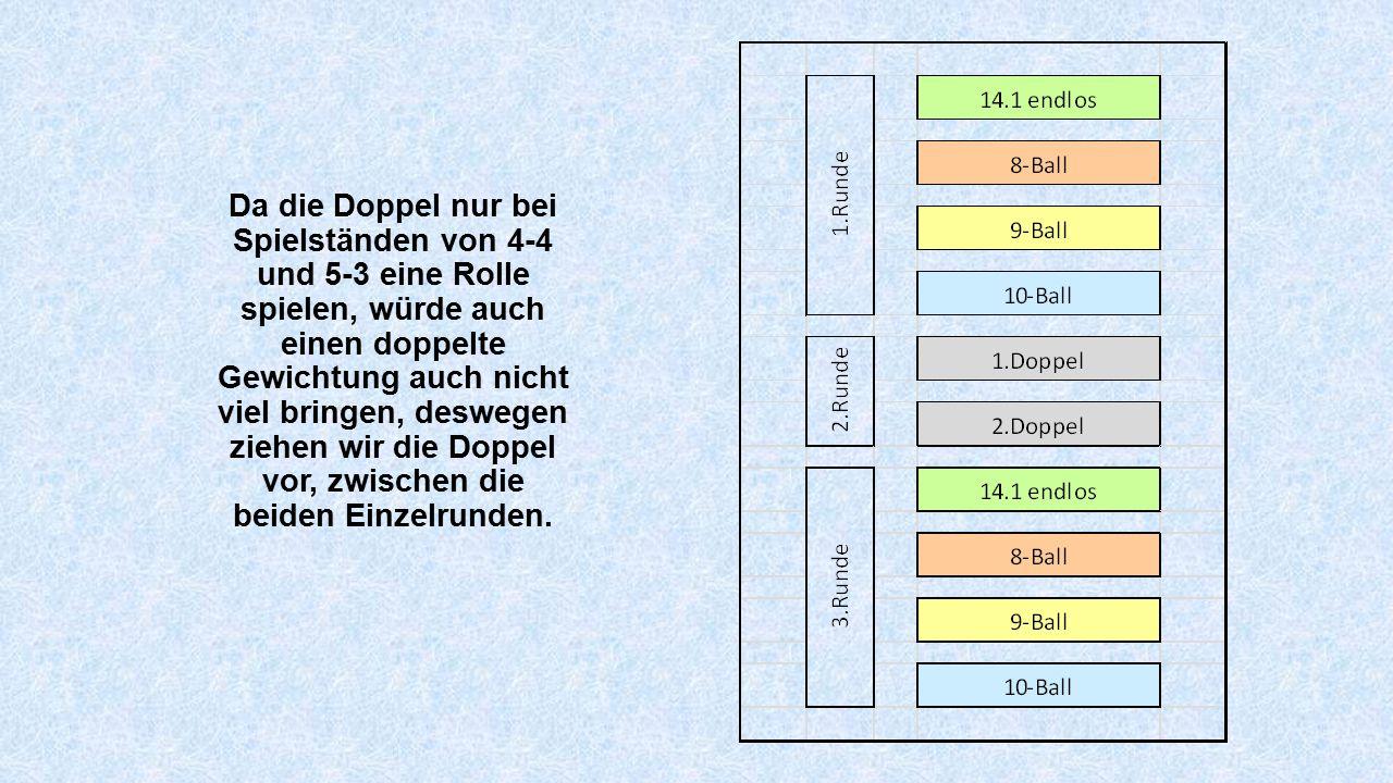 Da die Doppel nur bei Spielständen von 4-4 und 5-3 eine Rolle spielen, würde auch einen doppelte Gewichtung auch nicht viel bringen, deswegen ziehen w