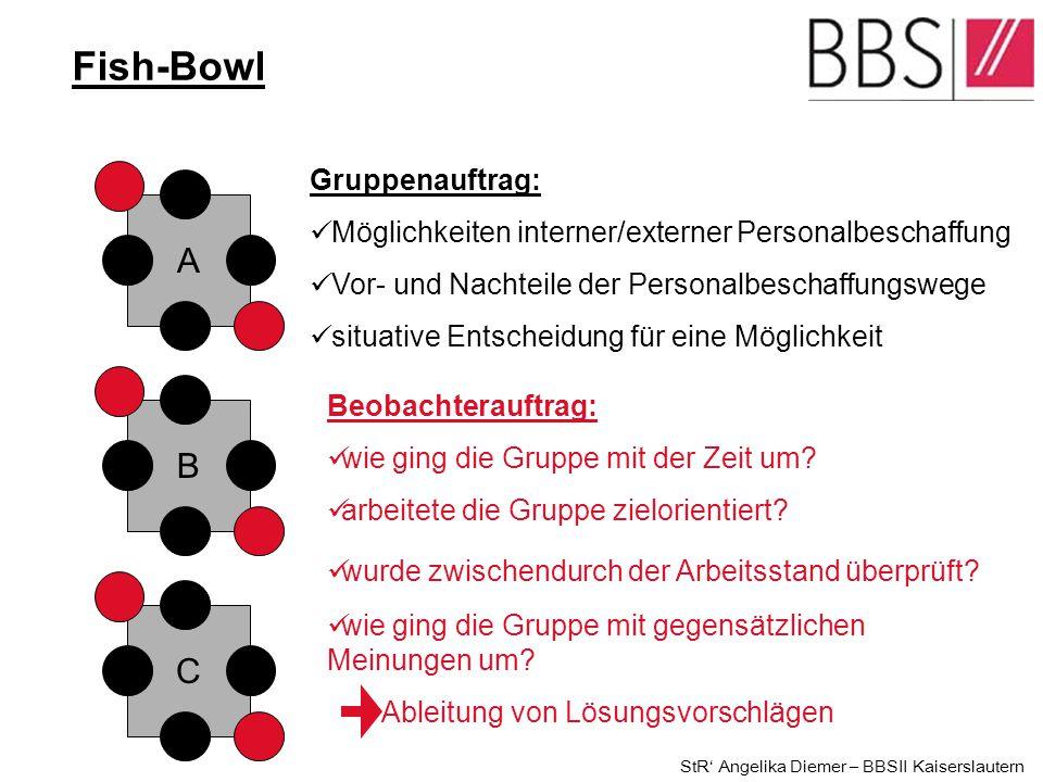 ABC Fish-Bowl Gruppenauftrag: Möglichkeiten interner/externer Personalbeschaffung Vor- und Nachteile der Personalbeschaffungswege situative Entscheidu