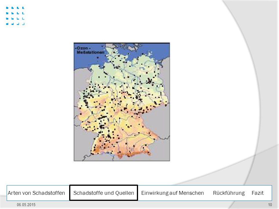 Arten von Schadstoffen Schadstoffe und Quellen Einwirkung auf Menschen Rückführung Fazit 06.05.201510