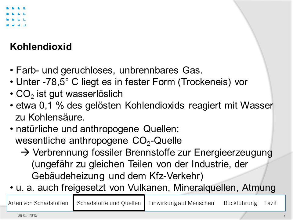 Arten von Schadstoffen Schadstoffe und Quellen Einwirkung auf Menschen Rückführung Fazit 06.05.20157 Kohlendioxid Farb- und geruchloses, unbrennbares