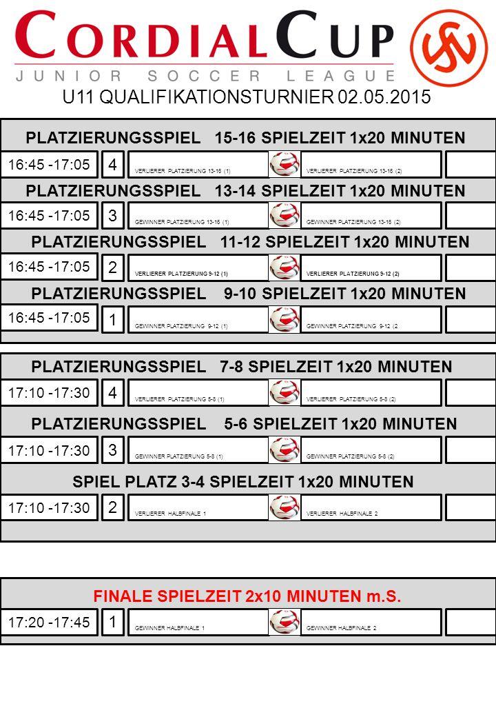 4 U11 QUALIFIKATIONSTURNIER 02.05.2015 3 2 VERLIERER PLATZIERUNG 5-8 (1)VERLIERER PLATZIERUNG 5-8 (2) GEWINNER PLATZIERUNG 5-8 (1)GEWINNER PLATZIERUNG
