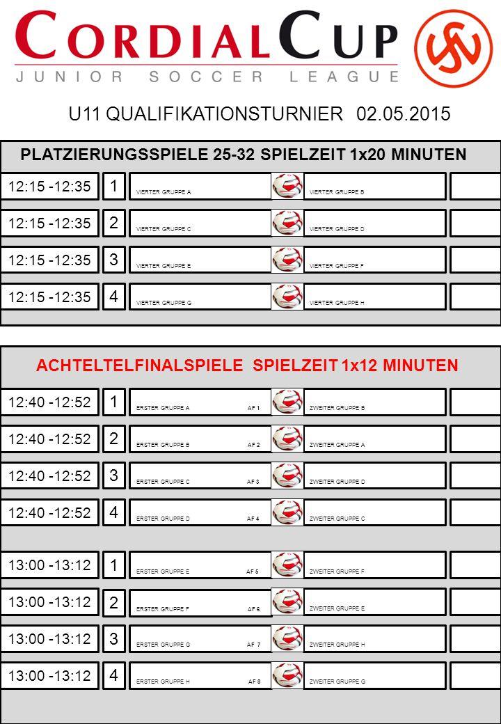 12:40 -12:52 12:15 -12:35 1 1 2 14:45 -15:05 ERSTER GRUPPE A AF 1 ACHTELTELFINALSPIELE SPIELZEIT 1x12 MINUTEN VIERTER GRUPPE A ZWEITER GRUPPE B VIERTE