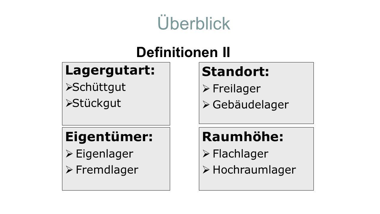 Überblick Lagergutart:  Schüttgut  Stückgut Definitionen II Standort:  Freilager  Gebäudelager Eigentümer:  Eigenlager  Fremdlager Raumhöhe:  F