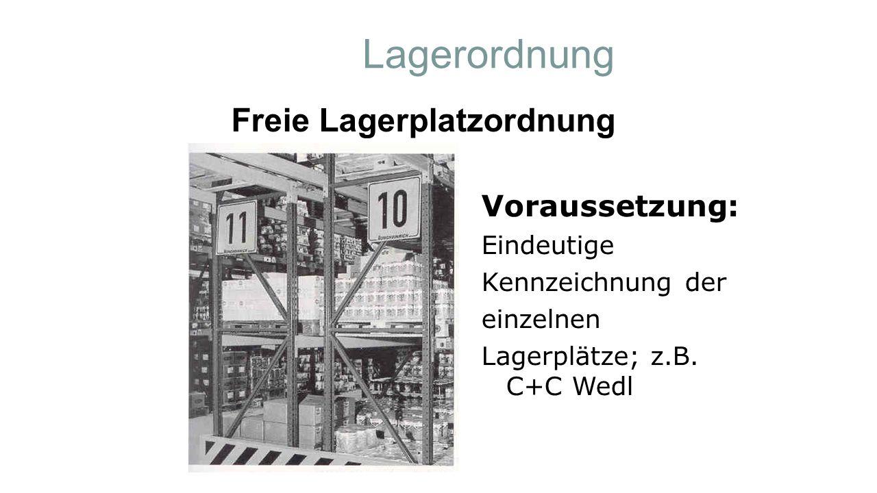 Lagerordnung Freie Lagerplatzordnung Voraussetzung: Eindeutige Kennzeichnung der einzelnen Lagerplätze; z.B. C+C Wedl