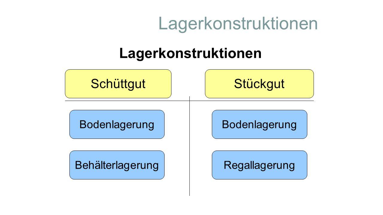 Lagerkonstruktionen StückgutSchüttgut Lagerkonstruktionen Bodenlagerung Behälterlagerung Bodenlagerung Regallagerung