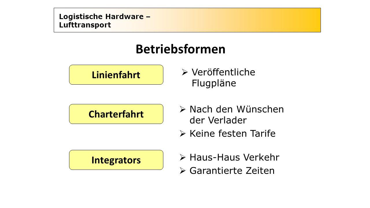 Logistische Hardware – Lufttransport Betriebsformen  Nach den Wünschen der Verlader  Keine festen Tarife Linienfahrt Charterfahrt  Veröffentliche F
