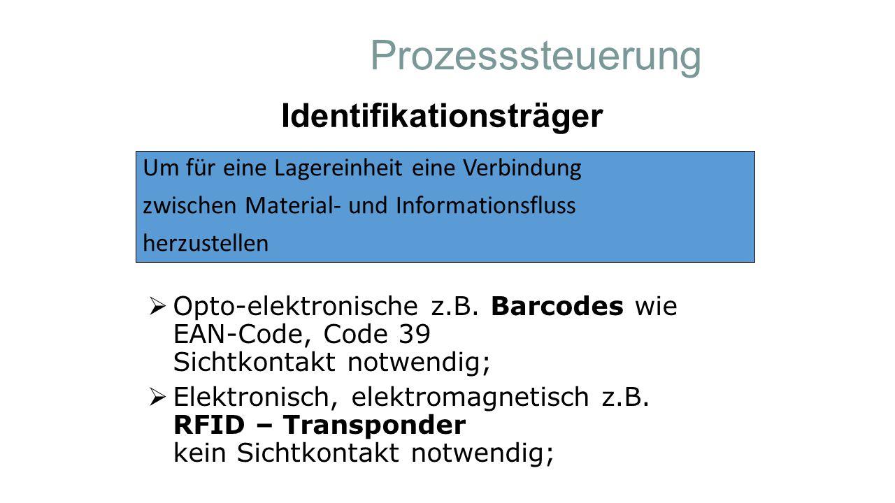 Prozesssteuerung Um für eine Lagereinheit eine Verbindung zwischen Material- und Informationsfluss herzustellen Identifikationsträger  Opto-elektroni