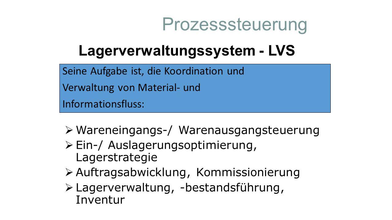 Prozesssteuerung Seine Aufgabe ist, die Koordination und Verwaltung von Material- und Informationsfluss: Lagerverwaltungssystem - LVS  Wareneingangs-