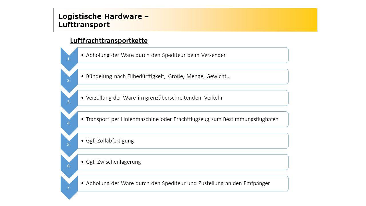 Logistische Hardware – Lufttransport Luftfrachttransportkette 1. Abholung der Ware durch den Spediteur beim Versender 2. Bündelung nach Eilbedürftigke