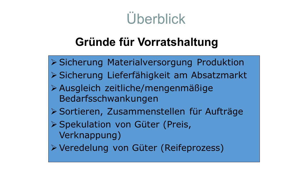 Lagerordnung Lagerung  Lose  In Behälter z.B.