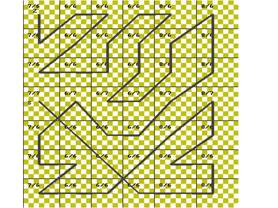 4.3 Das L-Verfahren Idee : Von einem beliebigen großen Schachbrett lässt sich ein Streifen der Breite 5 von Feldern abschneiden.Diesem Streifen kann m